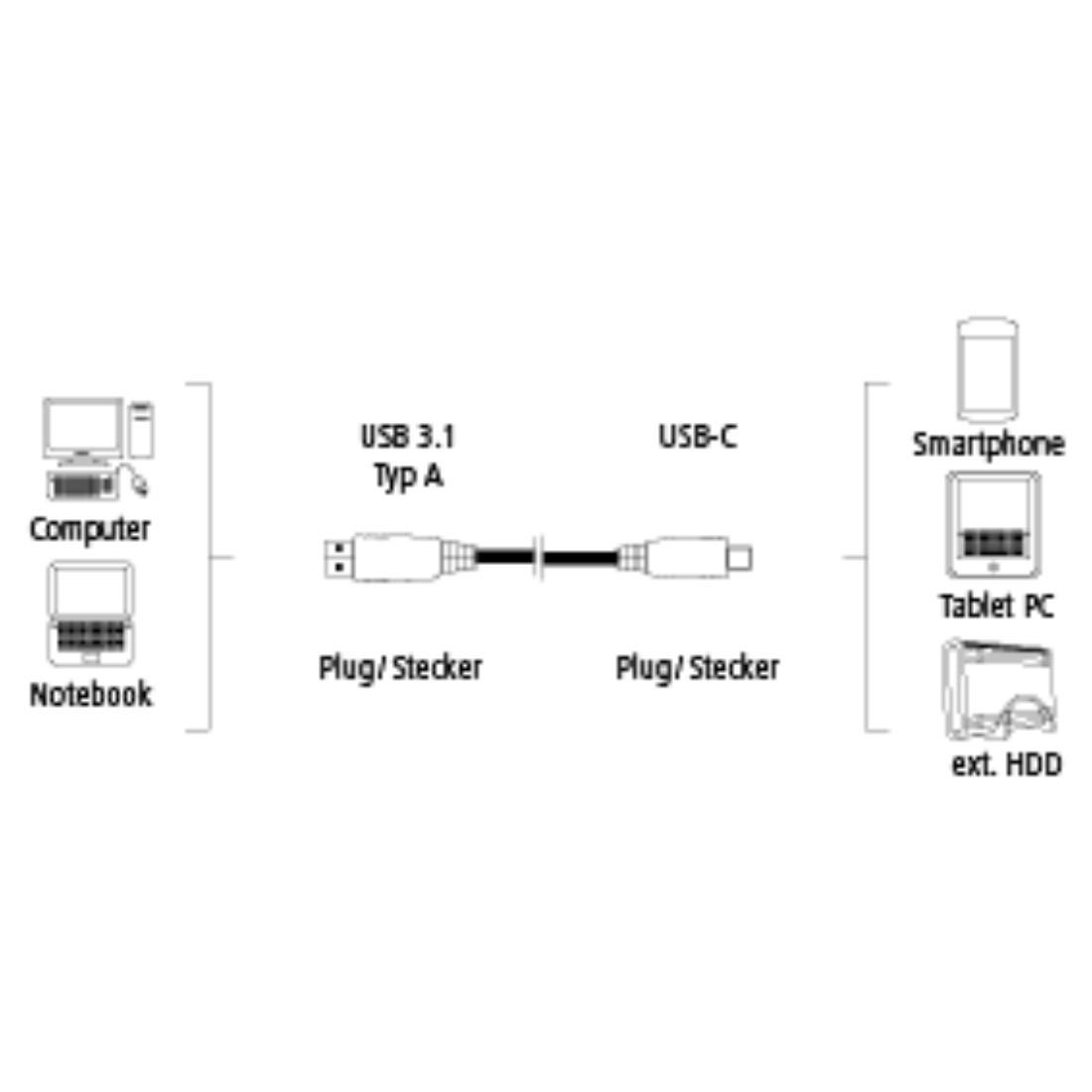 Hama USB Type C to USB Cable 0.75m Ref 135735