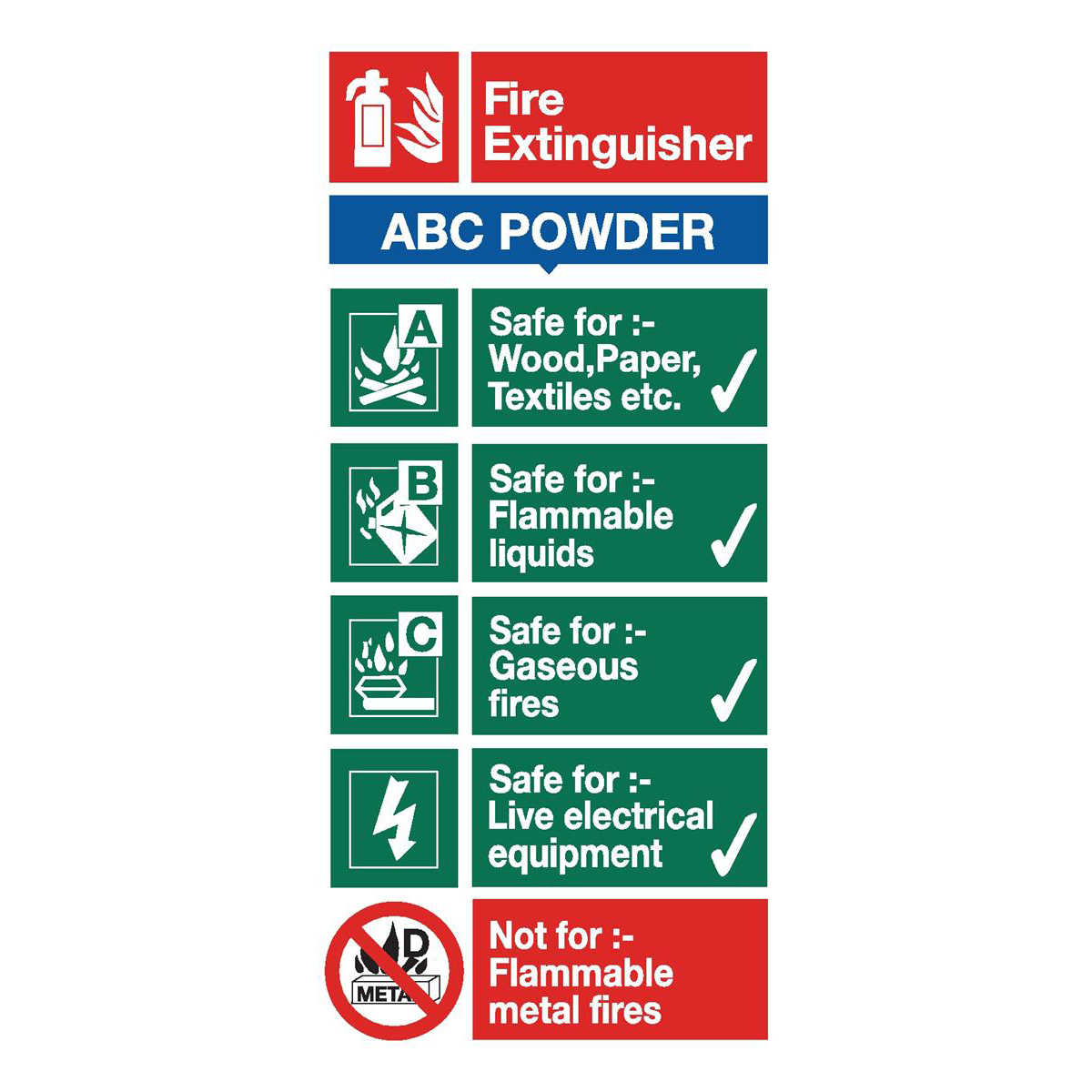 Stewart Superior Abc Dry Powder Fire Extinguisher Safetysign ...