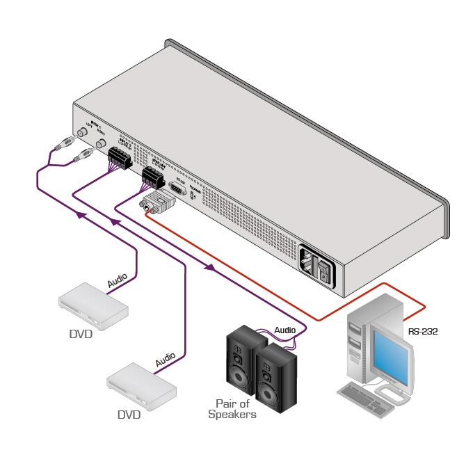 Kramer Electronics Audio Power Amplifier 110 Watts Per Channel