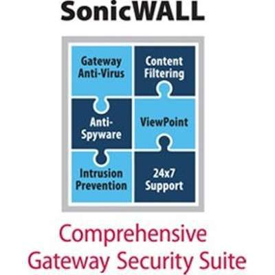 SonicWALL (24x7) Comprehensive Gateway Security Suite Application Control, Threat Prevention & Content Filtering Service (Platinum Support) For SuperMassive E10200 Series (1 Year Subscription)