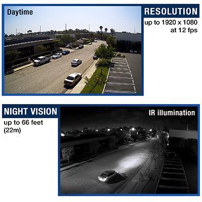 TRENDnet 4-Channel HD CCTV DVR Surveillance Kit (Black) Version v1.0R
