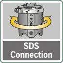 Bosch Farbbehälter 1000 ml, System-Zubehör für PFS 3000-2 und PFS 5000 E 1600A001GG Thumbnail
