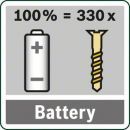Bosch Akku-Zweigang-Bohrschrauber Lithium-Ionen PSR Easy+ LI-2, mit 1 x Akkupack 060397290S Thumbnail