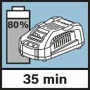 Bosch Starter-Set 2 x GBA 18 V 5,0 Ah + GAL 1880 CV 1600A00B8J Thumbnail