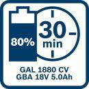 Bosch Akku-Säbelsäge GSA 18V-32, Solo Version, L-BOXX 06016A8104 Thumbnail