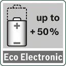 Bosch Akku-Multifunktionswerkzeug PMF 10,8 LI, ohne Akku und Ladegerät 0603101908 Thumbnail