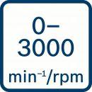 Bosch Akku-Säbelsäge GSA 12V-14, Solo Version, L-BOXX 060164L905 Thumbnail