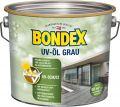 Bondex UV-Öl