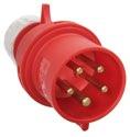 as-Schwabe 60422 CEE-Stecker 400V/32A, rot, Schraubanschlüssen 400V/32A