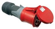 as-Schwabe 61428 MENNEKES CEE-Kupplung 400V 63A, rot, mit Schraubanschluss