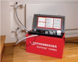 Rothenberger Einfriergerät 230V 1.1/4Zoll Umweltfreundl. FCKW-frei - 62200