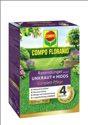 COMPO FLORANID Rasendünger gegen Unkraut+Moos 4in1 2,25 kg