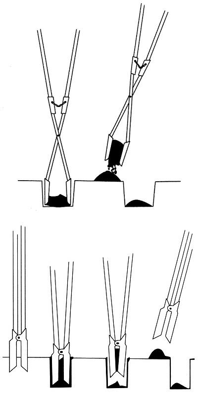 Ideal Erdlochausheber RUHR-DACHS und JUMBO