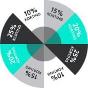 Mystery Savings tot 25% korting