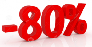 About You sale met 80% korting