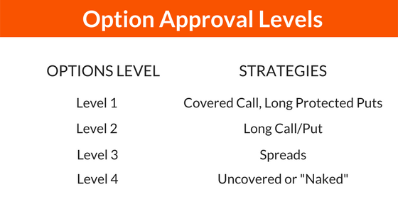Collective2 - What level of options trading is available at
