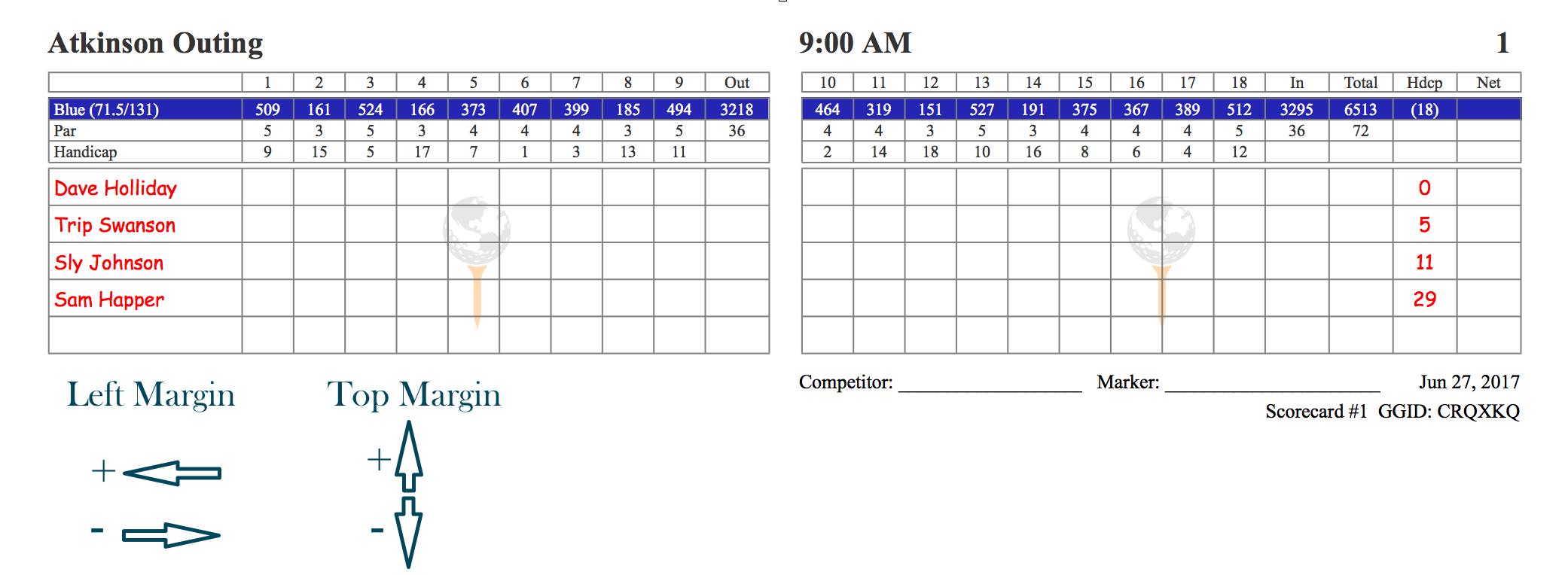 image relating to Printable Golf Scorecard called Golfgenius - Printing Scorecards (Structure tab)