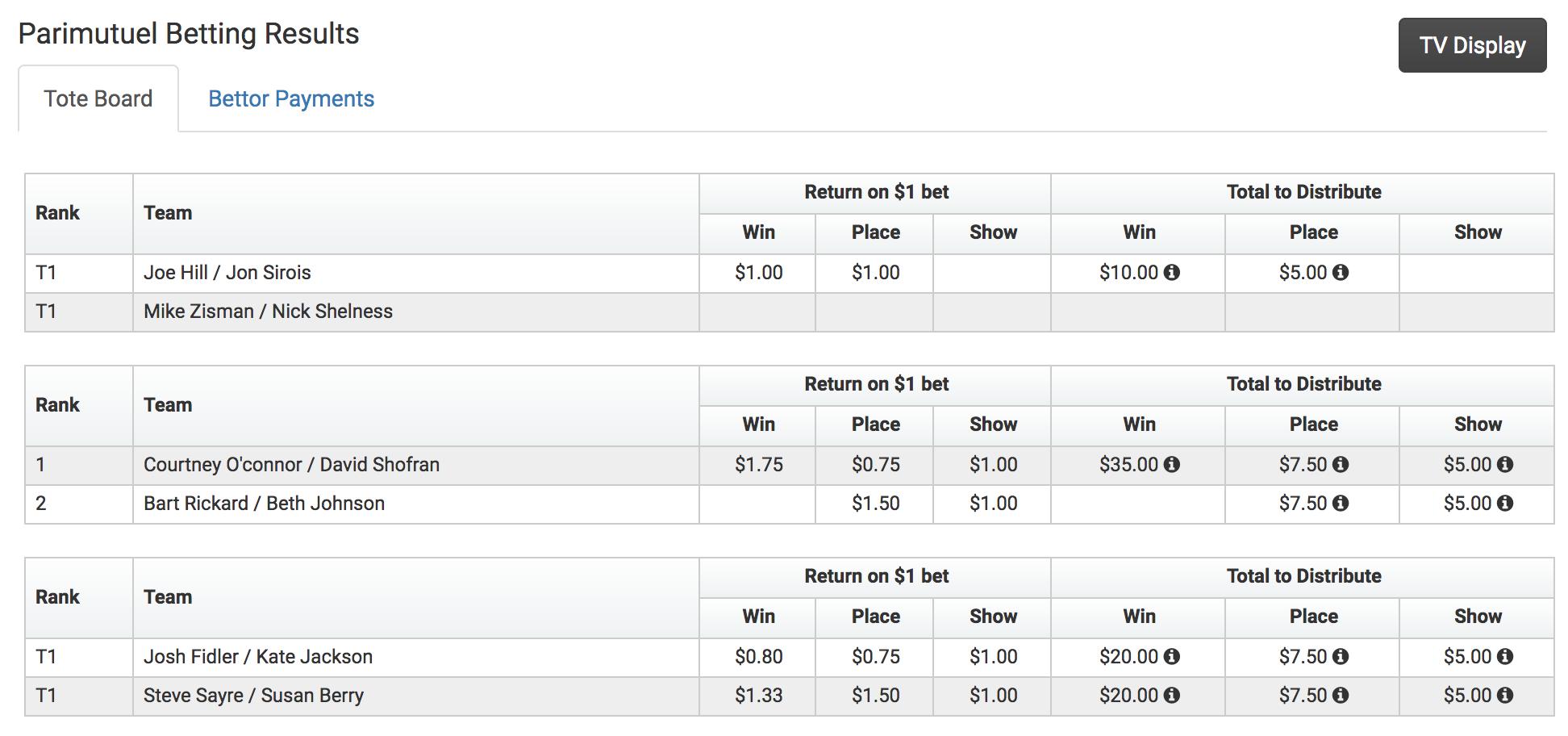 Pari mutuel betting golf online sports betting ny
