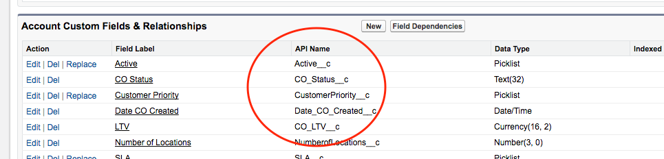 ChargeOver - Syncing data from ChargeOver to Salesforce