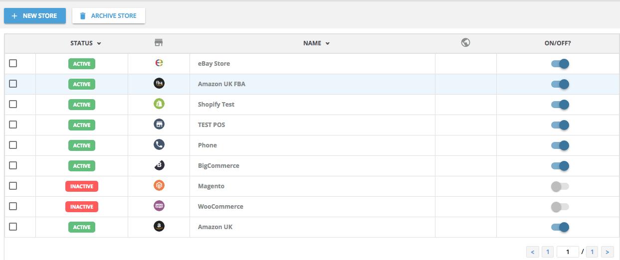 Amazon FBA (Fulfilled By Amazon) – Veeqo
