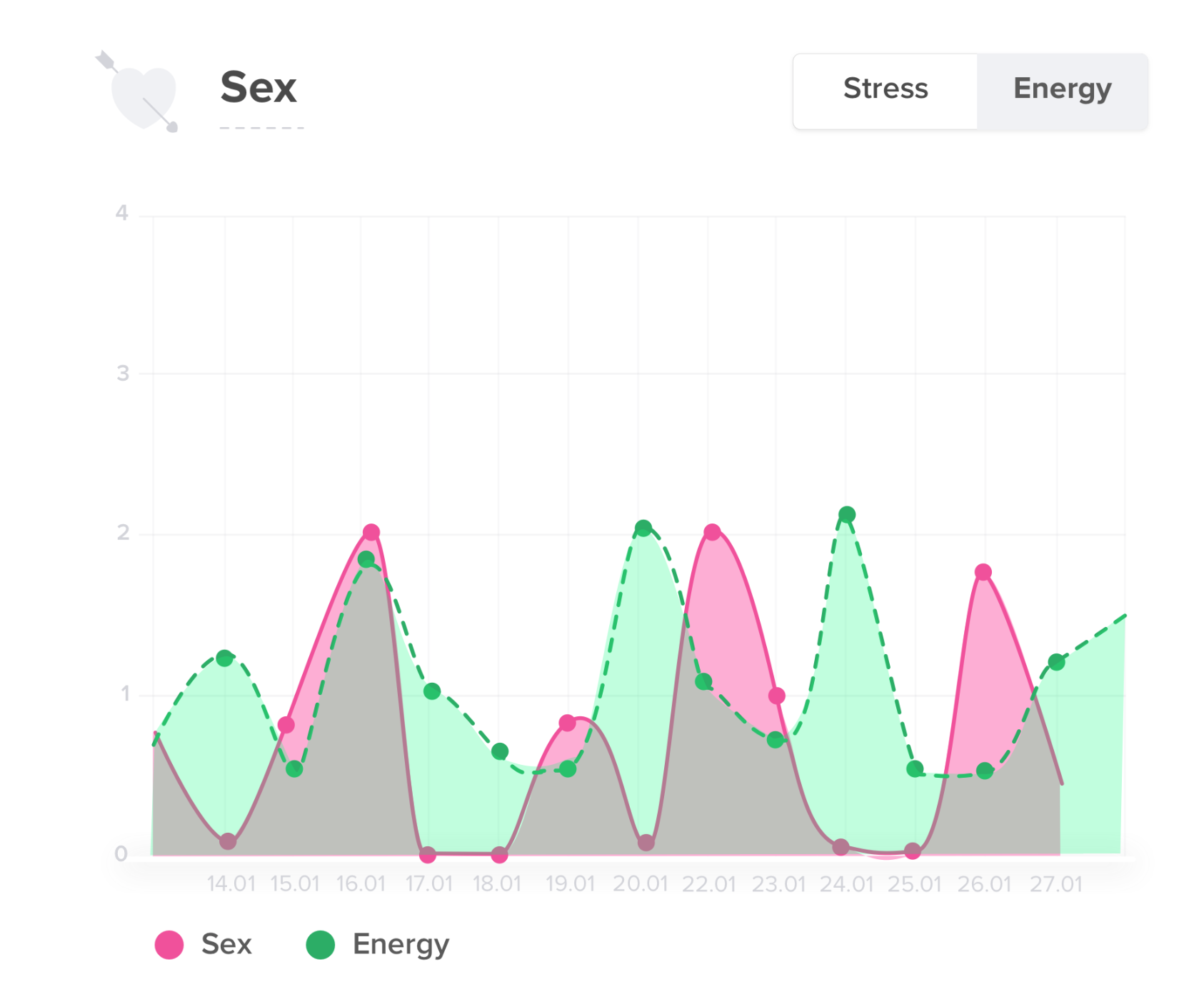 Sex apps ios