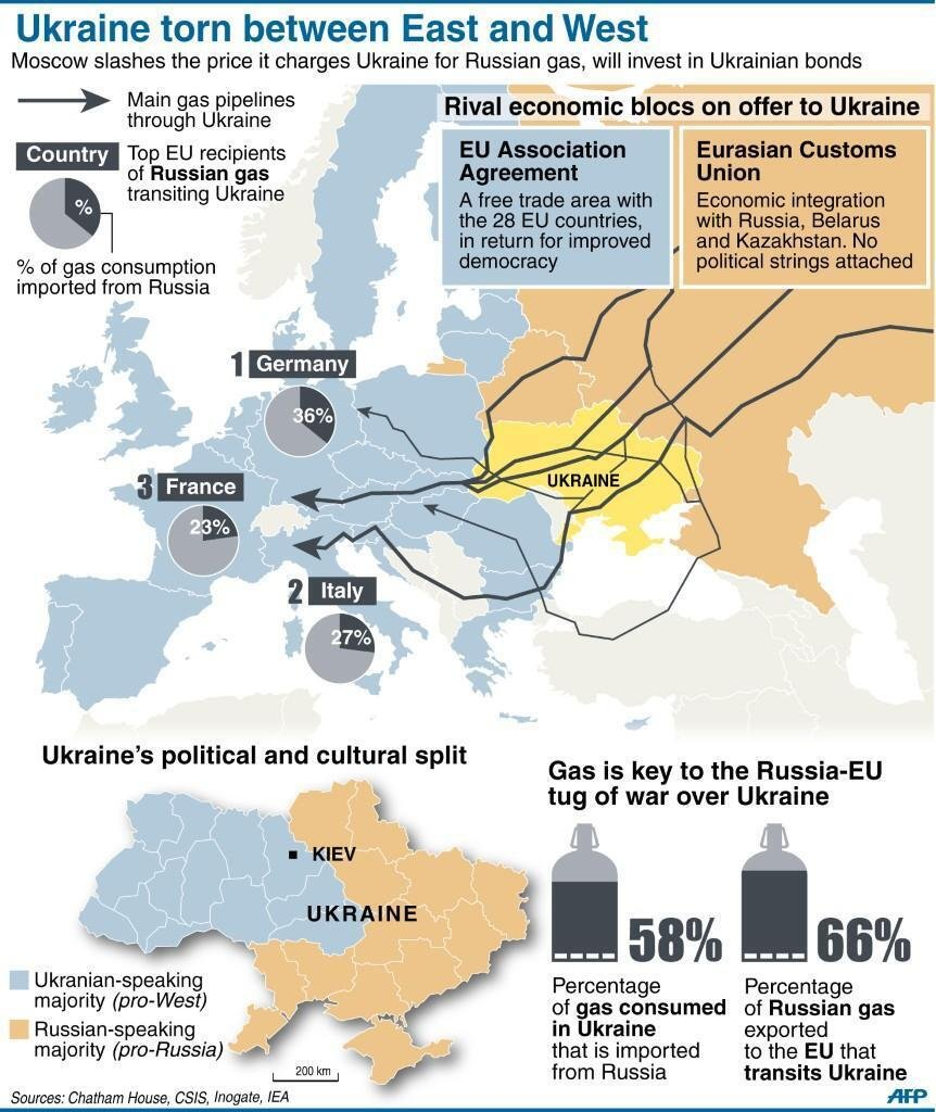 Ukraine On Map Of Europe.This Gas Pipeline Map Shows Why Ukraine Crisis Affects All Of Europe