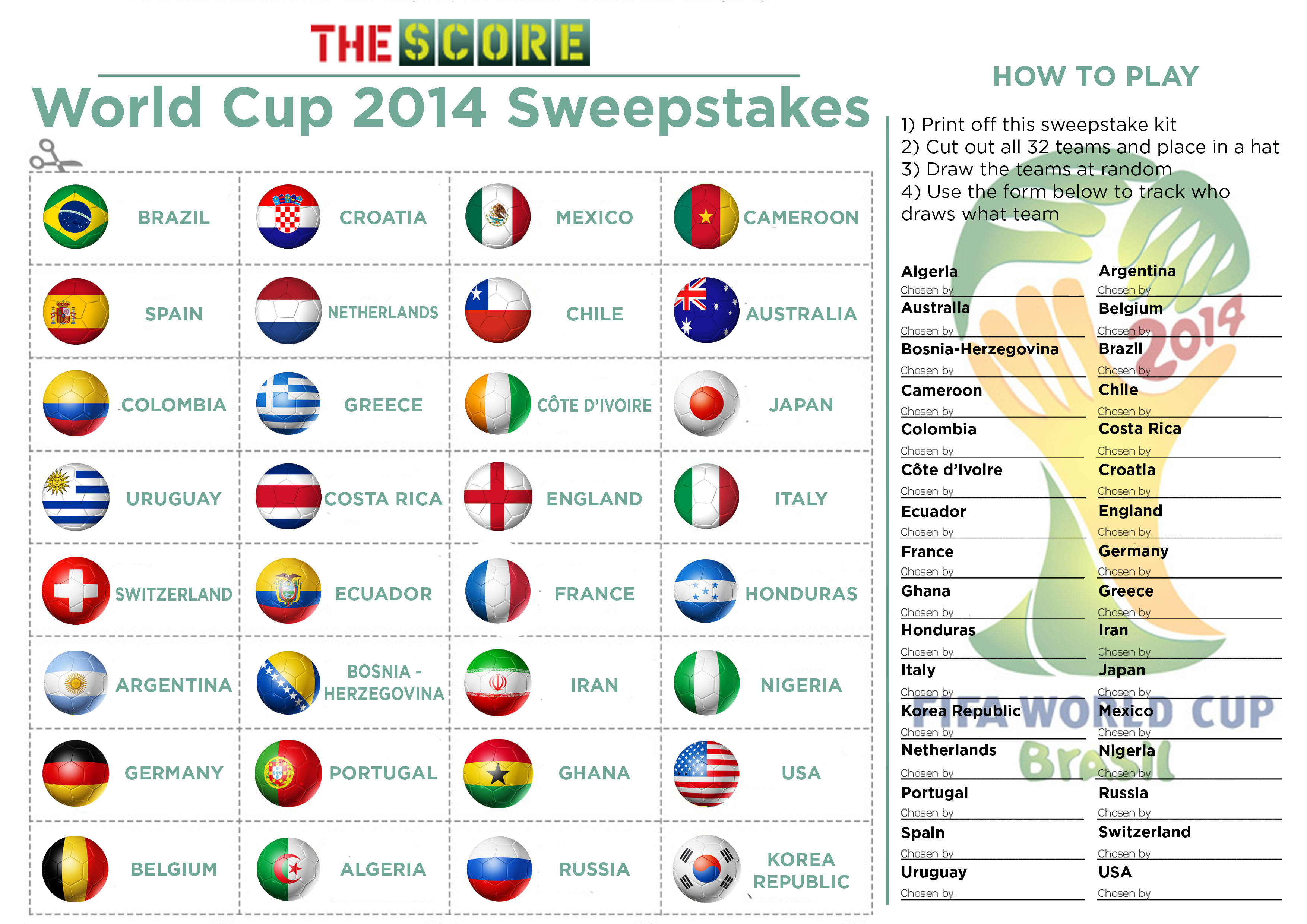 From Après Match to Zidane: The A-Z of the World Cup · The42