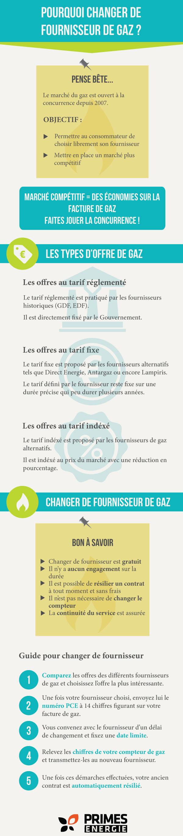 changer de fournisseur de gaz