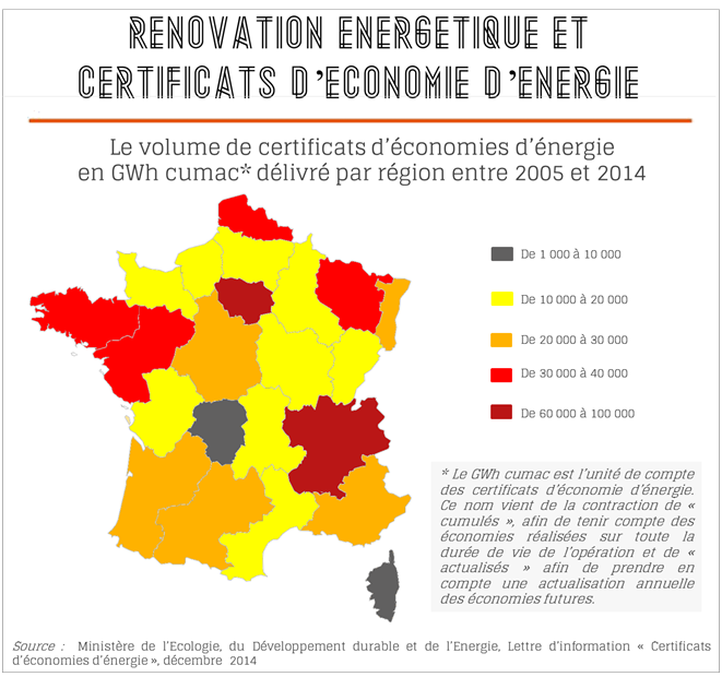 volume de c2e par région
