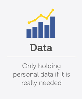 Only hold the data you need to
