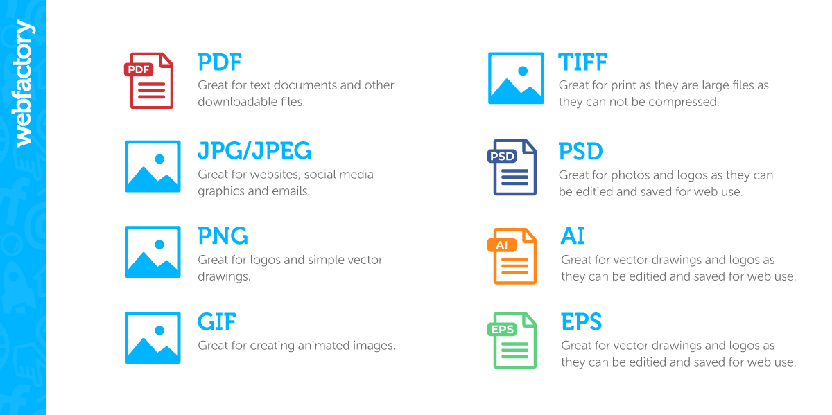 File types and what they are best used for chart