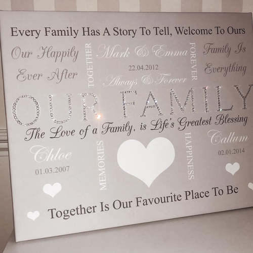 Glitter Canvas Personalised Family