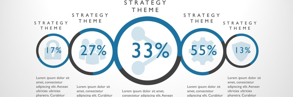 Expertise & Stratergy
