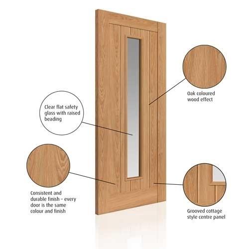 ST2 Door
