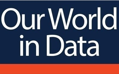 Our World in Data Interactive Charting Update