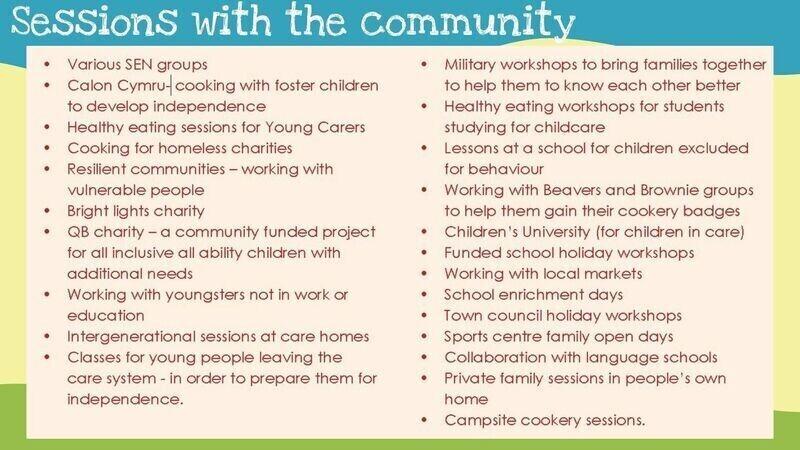 Schools / Community