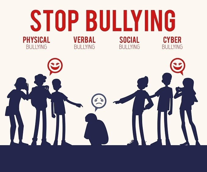 Andy Garland Therapies - Counselling Cardiff - Mental Health Services Cardiff - Cardiff Therapists - affects of bullying on adulthood