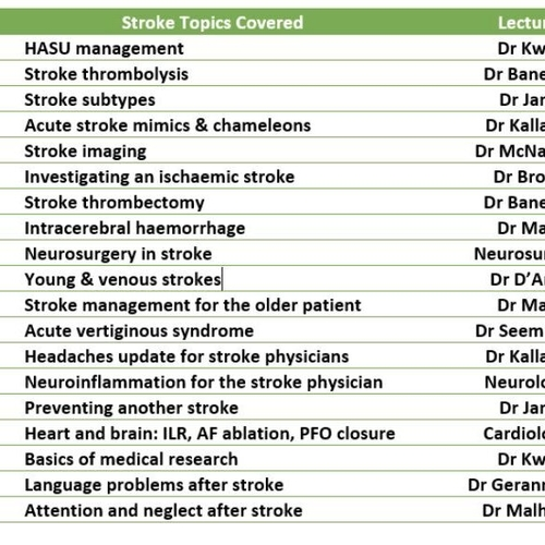 Imperial College Stroke Education Lectures