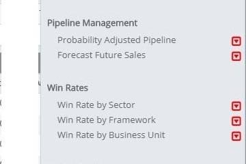 Optimising bid performance