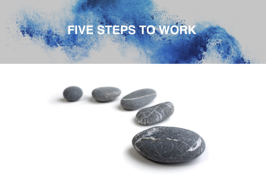 Five Steps To Work