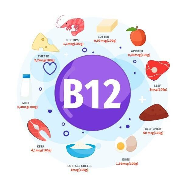 Andy Garland Therapies - Counselling Cardiff - Mental Health Services Cardiff - Cardiff Therapists - vitamin B12 injections in Cardiff - Wales - symptoms of B12 deficiency