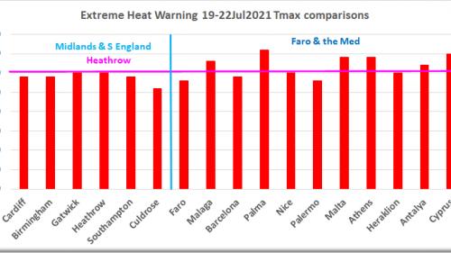 UK Met Office Extreme Heat Warning Failure