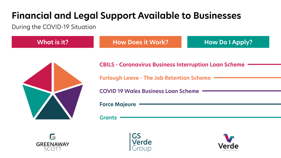 GS Verde Group create free COVID support guide