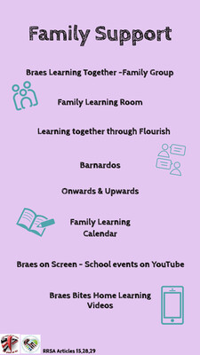 Family Support/Learning