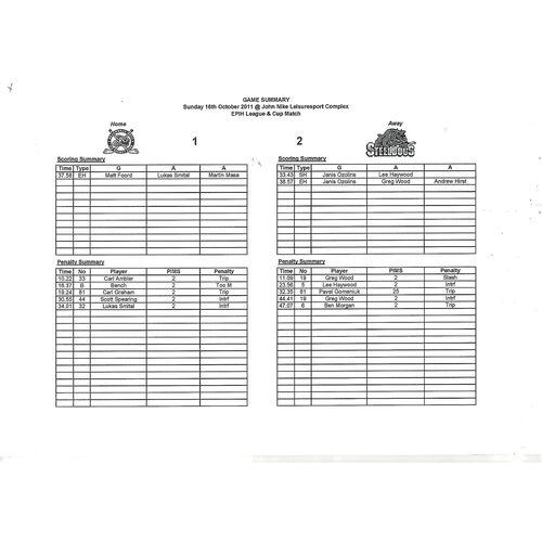 2011/12 Bracknell Bees v Sheffield Steeldogs (16/10/2011) EPIHL Ice Hockey League Game Summary Sheet