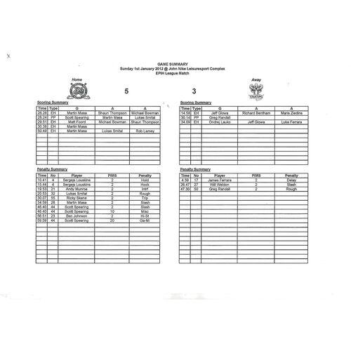 2011/12 Bracknell Bees v Peterborough Phantoms (01/01/2012) EPIHL Ice Hockey League Game Summary Sheet