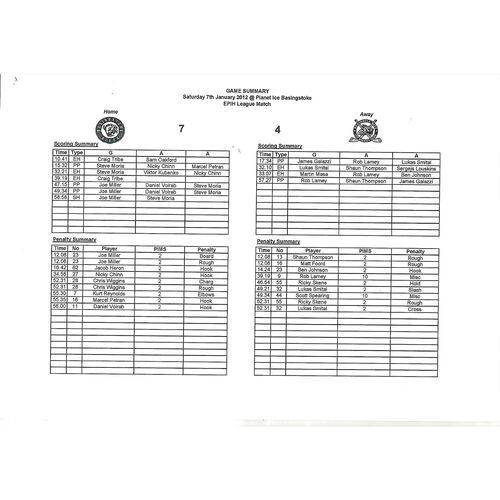 2011/12 Basingstoke Bison v Bracknell Bees (07/01/2012) EPIHL Ice Hockey League Game Summary Sheet