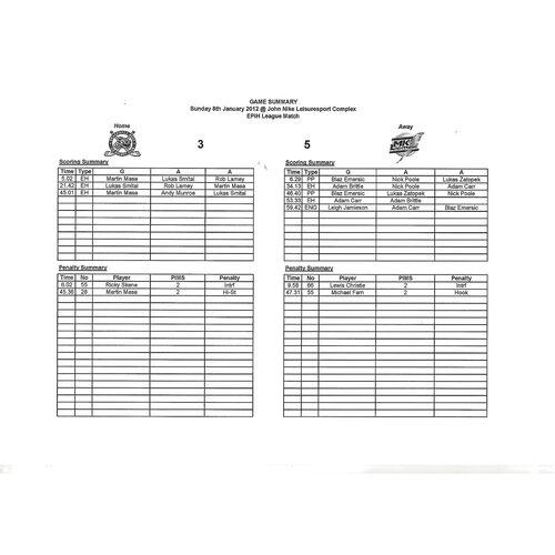 2011/12 Bracknell Bees v Milton Keynes Lightning (08/01/2012) EPIHL Ice Hockey League Game Summary Sheet
