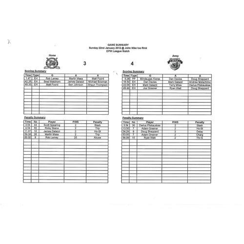 2011/12 Bracknell Bees v Slough Jets (22/01/2012) EPIHL Ice Hockey League Game Summary Sheet