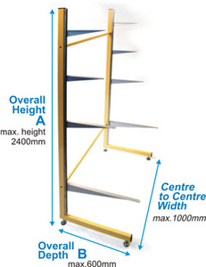 SGON - Single Sided Gondola - max. height 2400mm